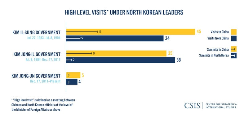 كل ما تحتاج لمعرفته عن كوريا الشمالية... 40 خريطة تشرح لك 63