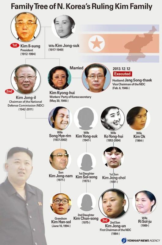كل ما تحتاج لمعرفته عن كوريا الشمالية... 40 خريطة تشرح لك 15
