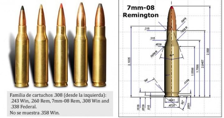 El calibre 7mm – 08 Remington. El alumno aventajado de la familia .308 Winchester.