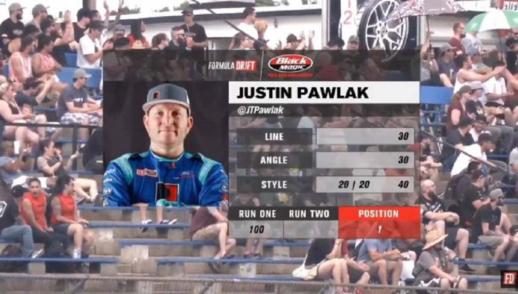 Justin Pawlak perfect score