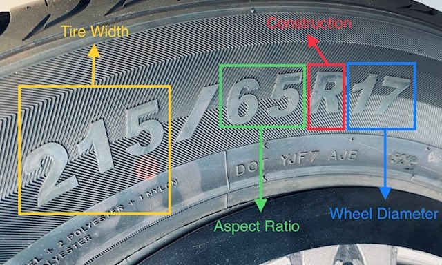 Numbers on the side of your tire showing tire width, aspect ratio, construction, and wheel diameter.