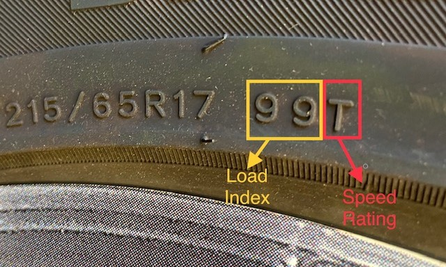 Numbers on the side of your tire showing load index and speed rating.