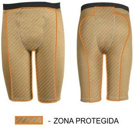 Armor Works Protective UnderGarment (PUGZ)