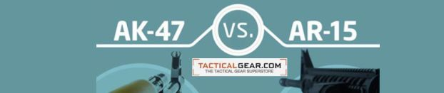nfografía AK47 vs. AR15 Frente a Frente. Por TacticalGear.com