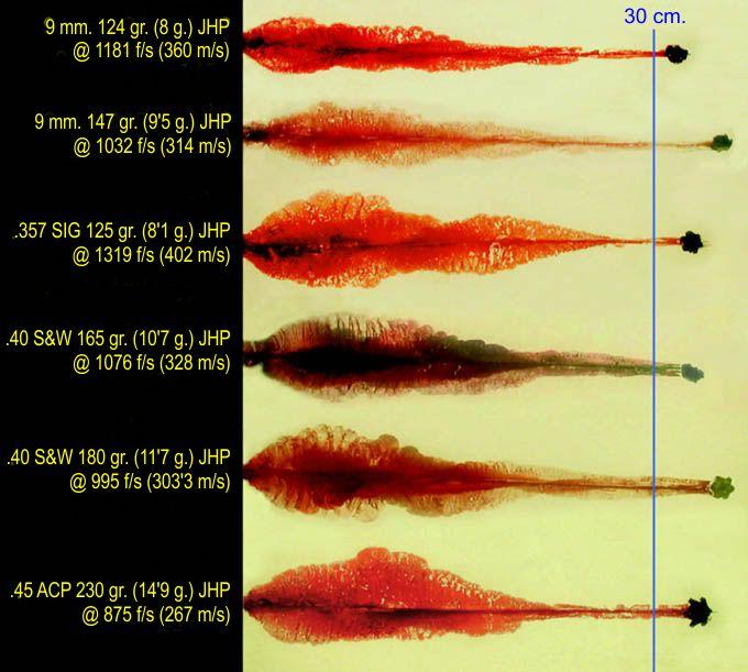 Calibres y municiones de pistola para servicio y defensa, por Dr. Gary K. Roberts. Imagen de Doug Carr de disparos contra gelatina