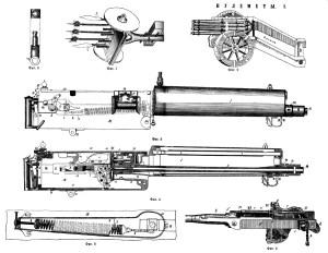 La ametralladora de Maxim masacró a cientos de miles de personas. El nuevo arma llegó justo a tiempo para el baño de sangre de la 1ª Guerra Mundial.