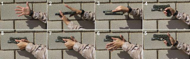 """Secuencia de empuñe a dos manos con """"pulgares paralelos"""""""