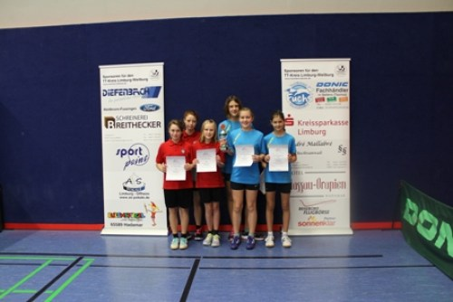 Schülerinnen A_Kreispokal_Sieger