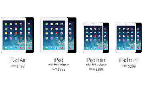 How Apple Sells Products. The Art of Black or White Marketing