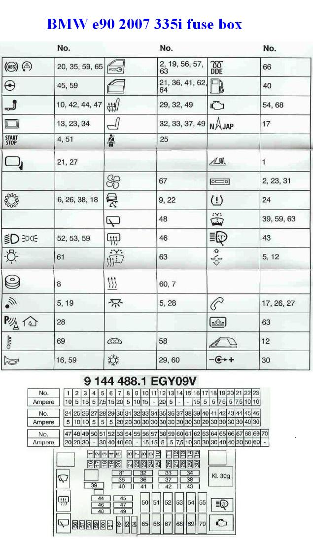 house electrical wiring diagram symbols 1971 chevelle wiper 328i fuse all data bmw box 330i