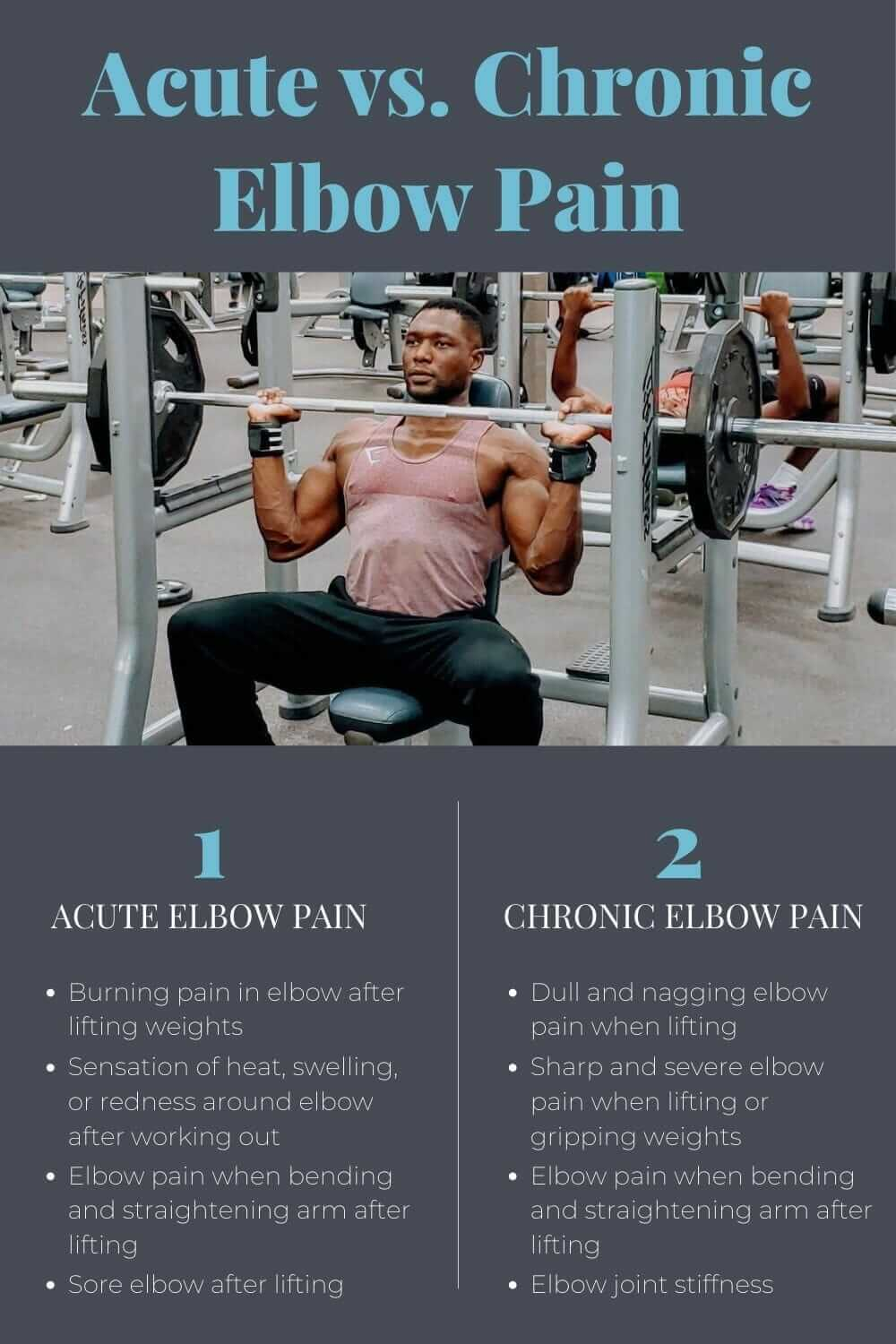 Comparison of Acute vs Chronic weight lifting elbow pain
