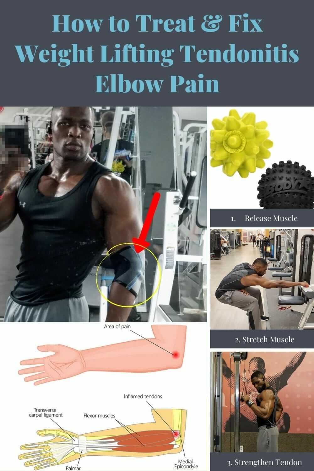How to treat chronic elbow tendonitis pain