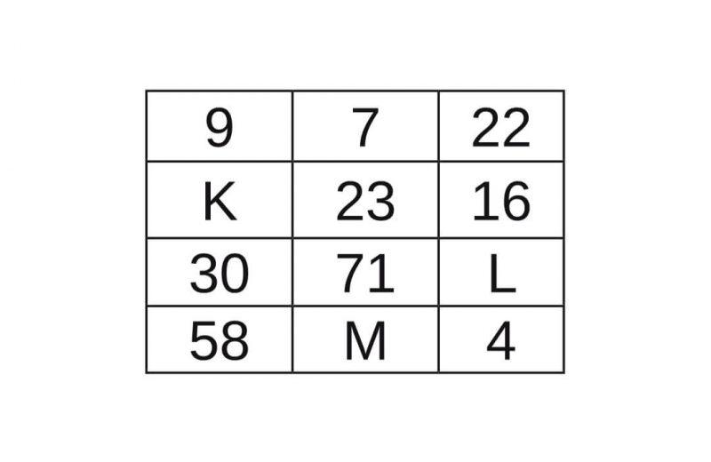 Kolom angka