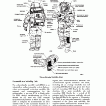 Space Shuttle Crew Operation Manual