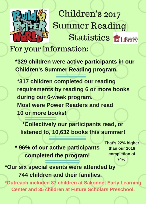 Children's 2017 summer reading statistics