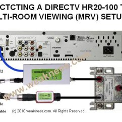 Direct Tv Wiring Diagram Swm 1970 Nova Manual Directv D12 H24 H25 B Band Converters Dishes And Multiswitches 1x2