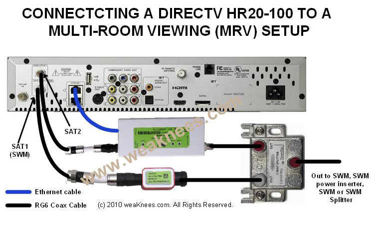 direct tv wiring diagram swm 7 pin trailer directv d12 h24 h25 b band converters dishes and multiswitches 1x2