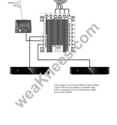 wiring a swm16 with 2 genie hmc  [ 793 x 1122 Pixel ]