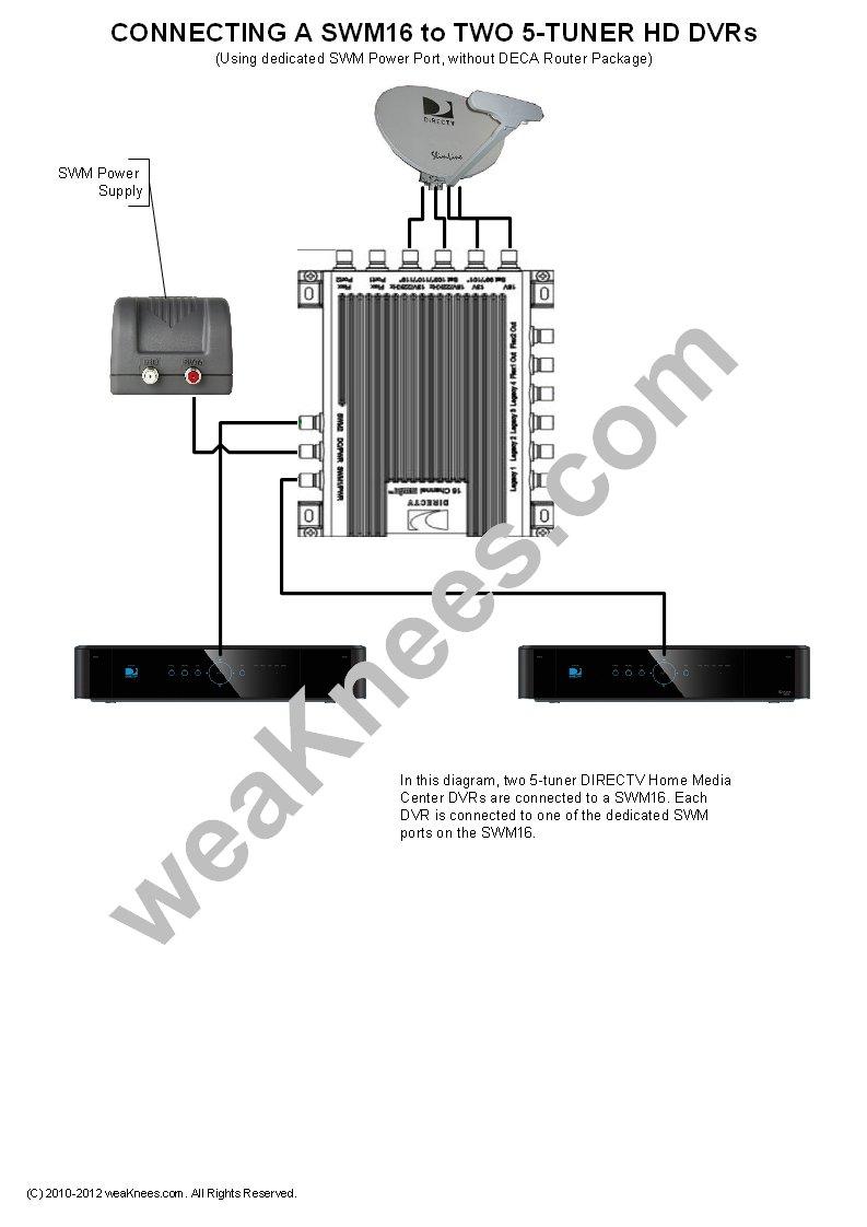 medium resolution of wiring a swm16 with 2 genie hmc