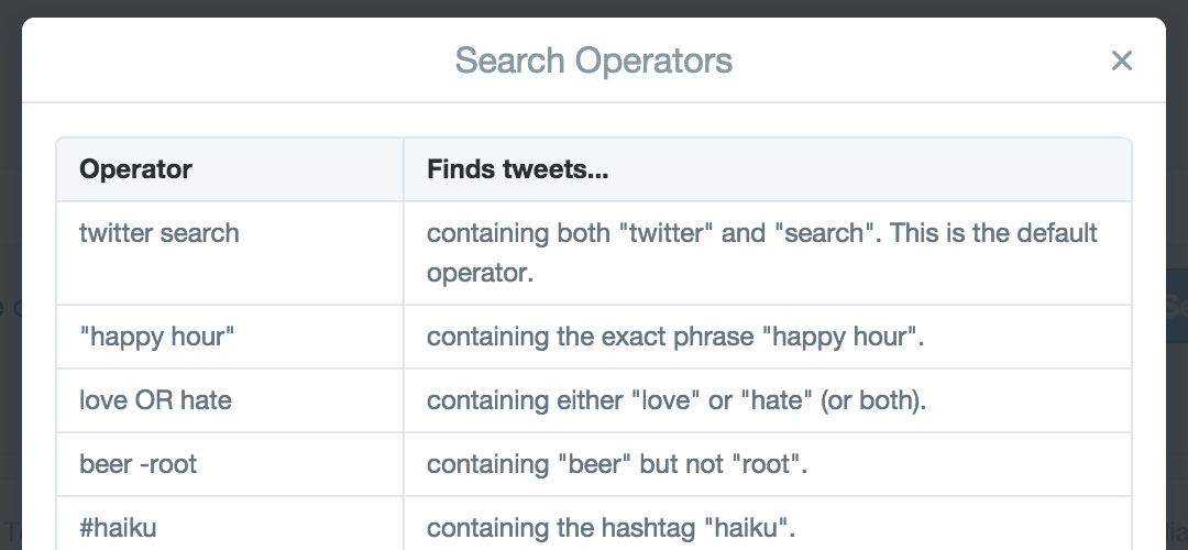 Twitter Search (4): Operators.