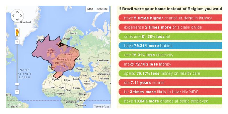 belgie vs brazilie