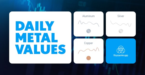 Daily Metal Values