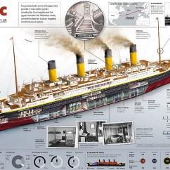 Inside The Titanic Diagram Wiring For Sony Radio  La Tecnología De Hace 100 Años TecnologÍa Online