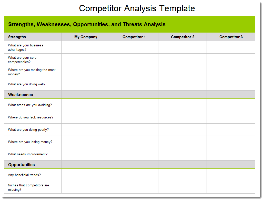 From these, your company will be able to develop marketing strategies to top the successes of the competition. Competitor Analysis Template