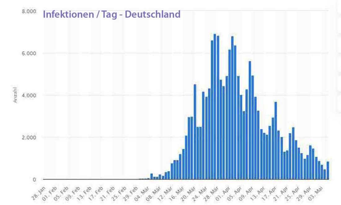 Faelle_Deutschland