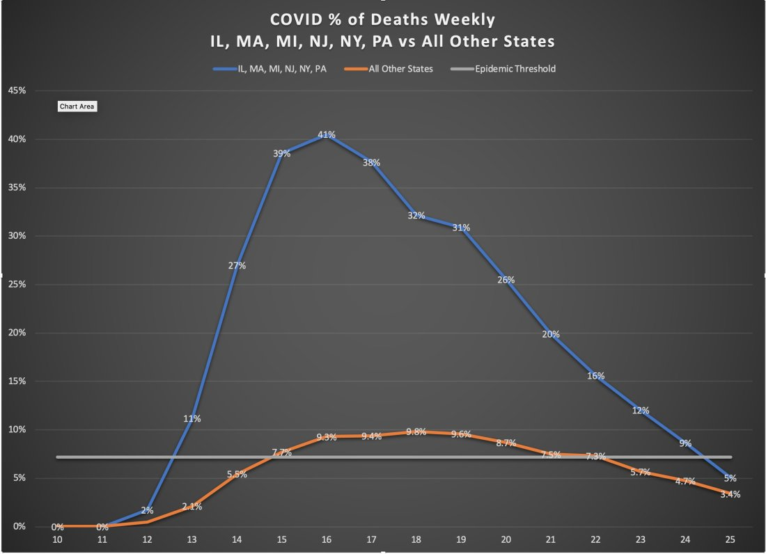 Covid_Deaths_states_US