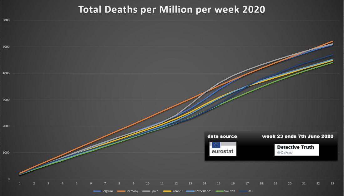 deaths_cumul
