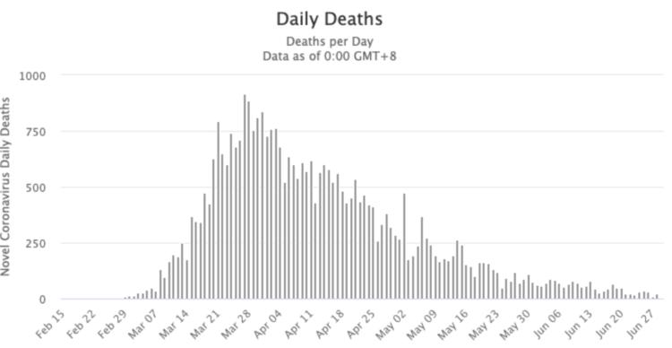 Deaths_Italia