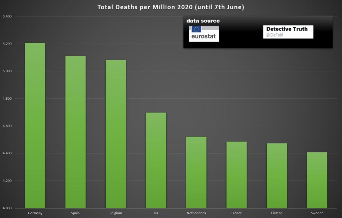 Total_deaths_per_mln
