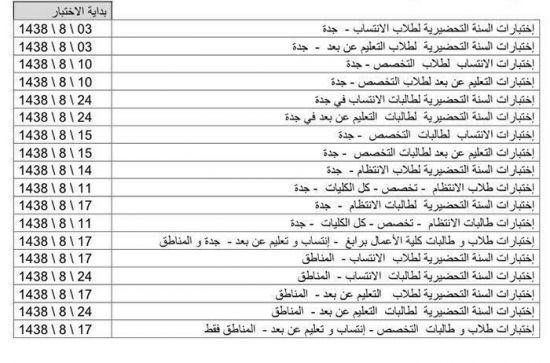 تخصصات جامعة الملك عبدالعزيز انتظام علمي