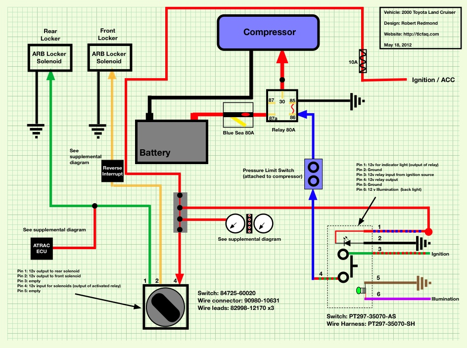 Miraculous Wiring Arb Compressor Switch Online Wiring Diagram Wiring Digital Resources Indicompassionincorg