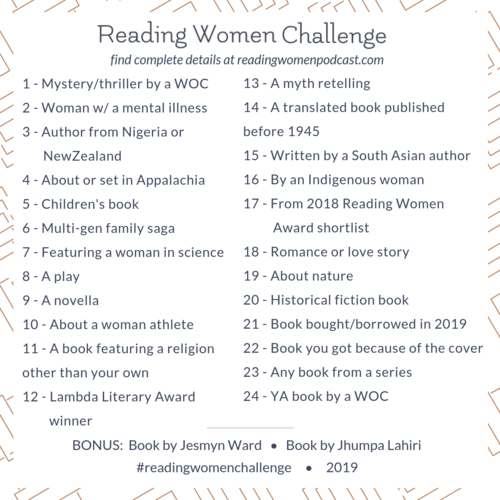 Graphic showing prompts for the reading women challenge