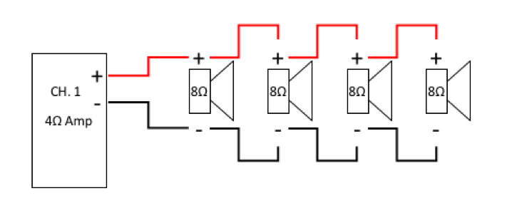 Low Impedance Speaker Wiring for 4/8 Ohm Amplifiers