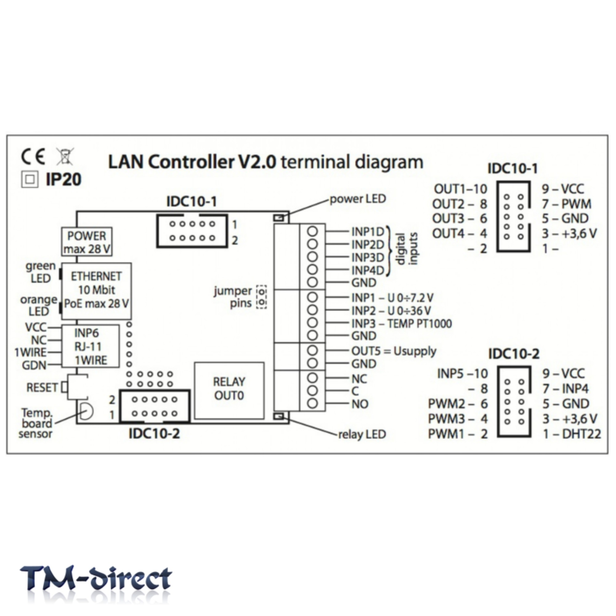 Poe Cat5 Ethernet Cable Wiring Diagram