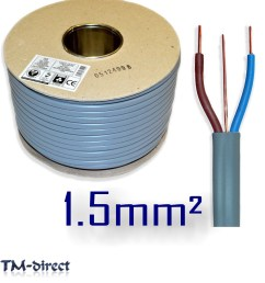 1 5mm sq 6242y grey 3 core 2 and earth wire basec certified electric cable t e  [ 2000 x 2000 Pixel ]