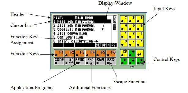 Leica Total Station  Tcr1105   U2013 User Interface  U2013 Tmackinnon Com