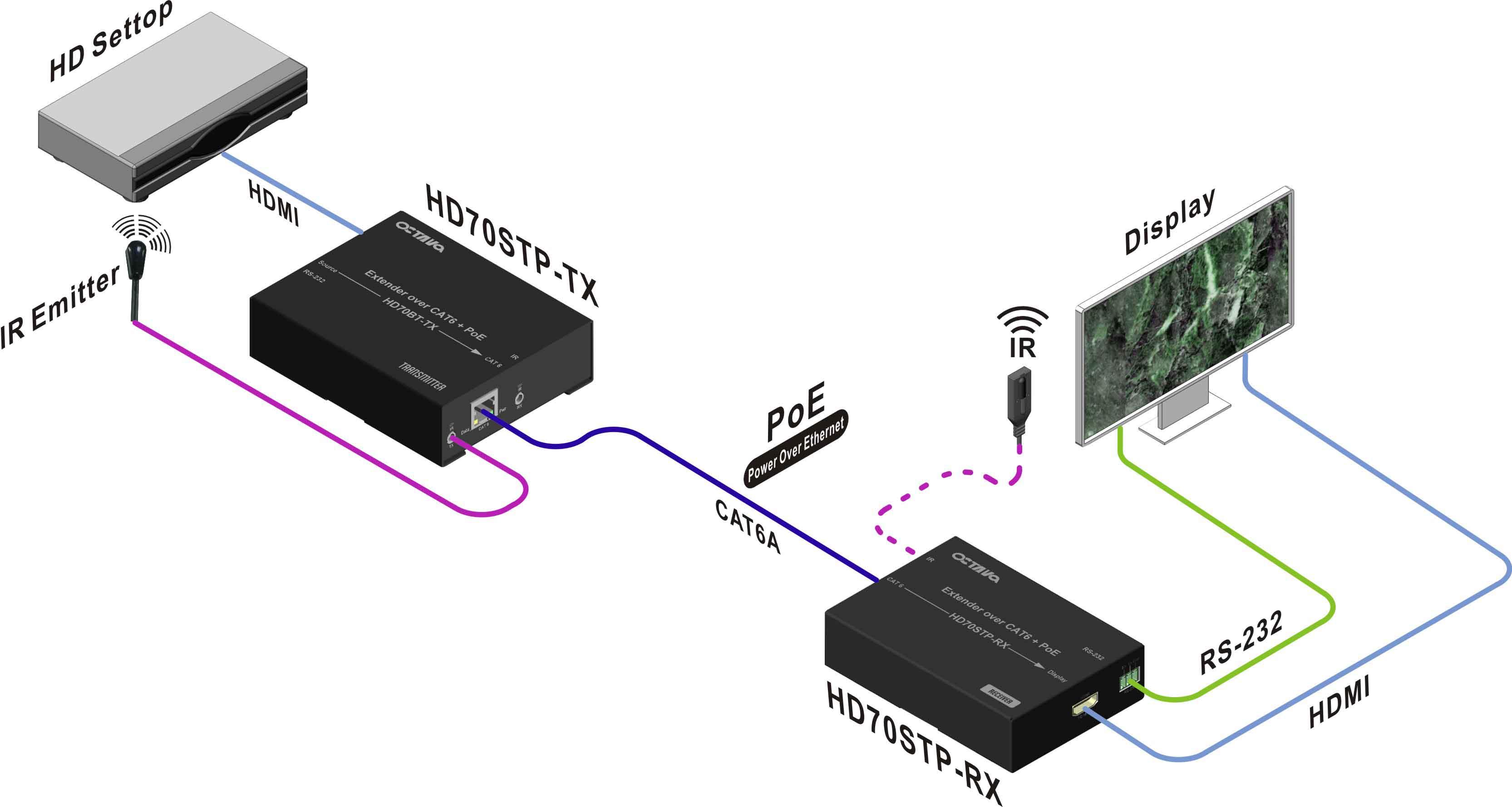 wireless extender diagram wiring ceiling fan light 3 way switch octava hd100stp  the media factory