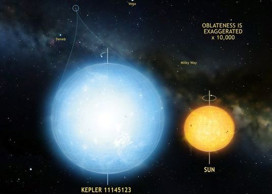 Kepler 11145123