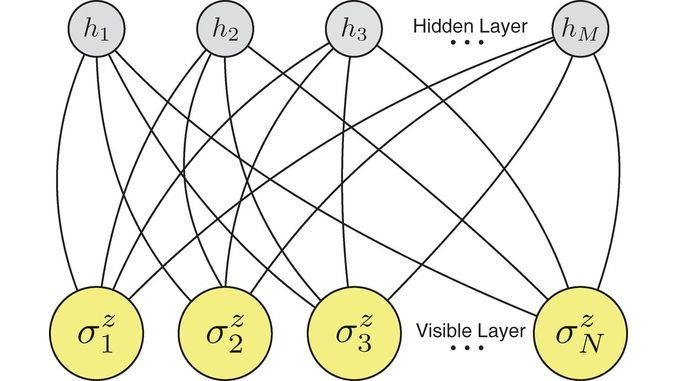 Фізики створили модель складної квантової системи