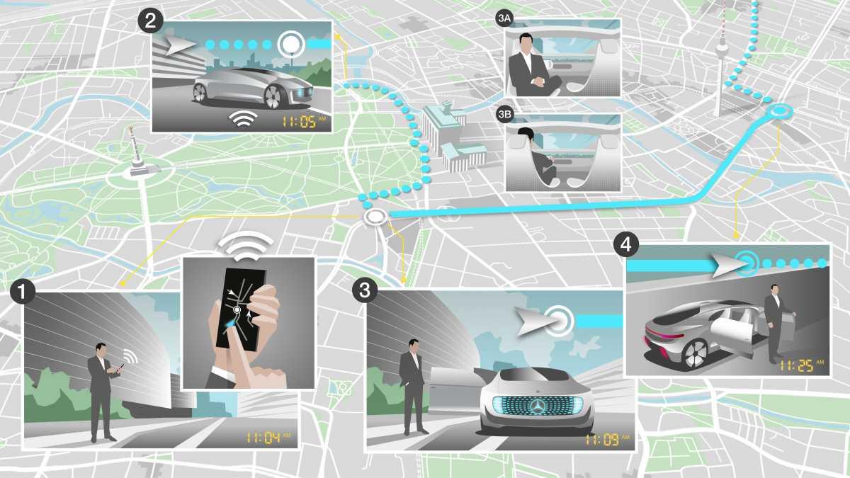 Daimler і Bosch