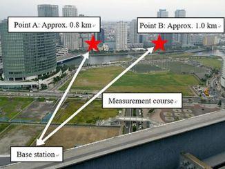 Компанія NTT Docomo провела перші польові випробування нової 5G - технології