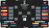 The Playoff Bracket: What is in store for Maple Leafs