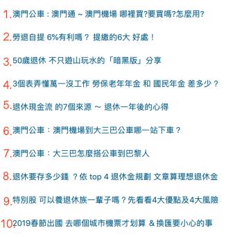 部落格主題 - 「嫺人的好日子」前10大文章排名 2019/4/12