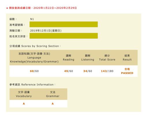2019年12月 日文檢定N1 成績