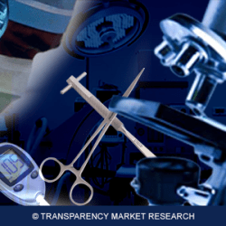 Global Orthodontic Equipment and Consumables Market to Gain Impetus due to Increasing Corrective Treatments for Teeth
