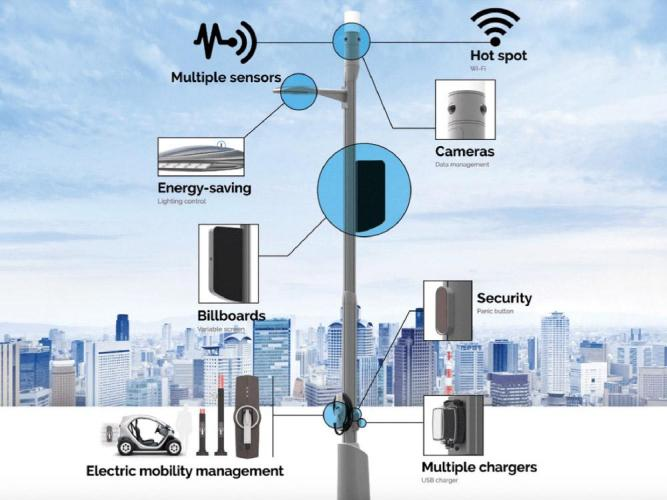 Smart Pole: IoT Smart City Solution - The Next Generation of Wireless Densification